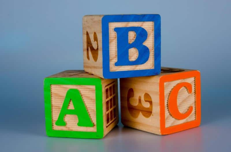 Growing Your Business Again – Easy as A,B,C