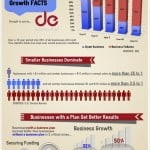 Small Business Growth Facts