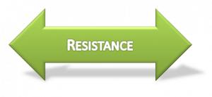 Resistance Diagram